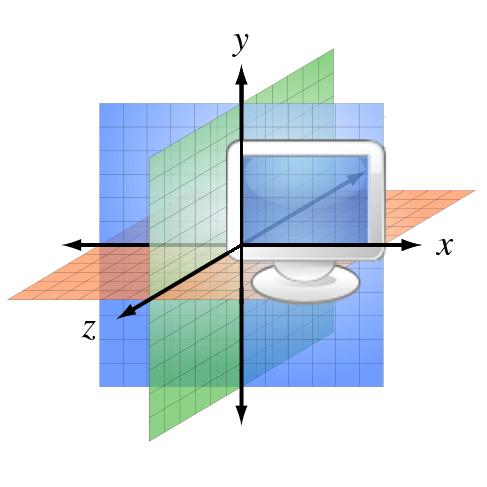 Cartesian coordinate system on a computer screen