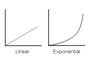 linear_exp_visual.png