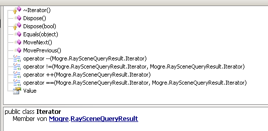Mogre_Class_RaySceneQueryResult.Iterator.png